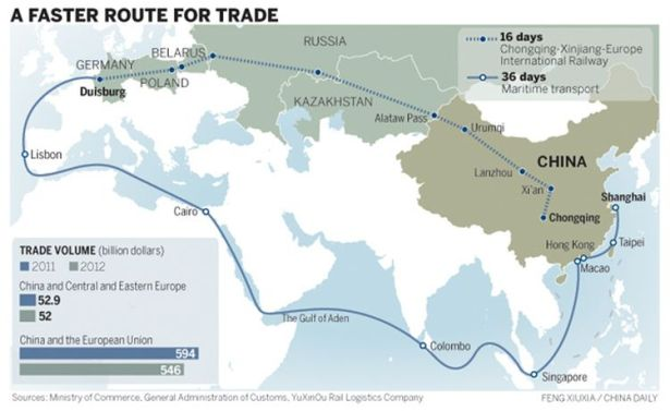 "The so-called ""New Silk Road""!"